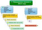 Размер пенсии при возвращении в Россию из Казахстана